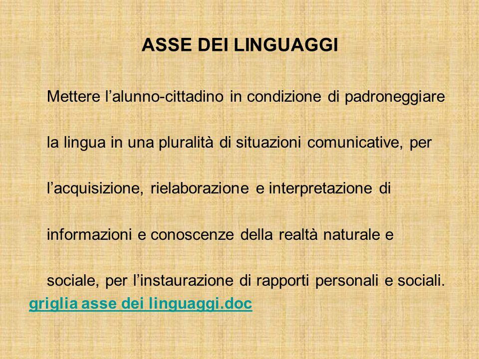 ASSE DEI LINGUAGGI Mettere l'alunno-cittadino in condizione di padroneggiare. la lingua in una pluralità di situazioni comunicative, per.