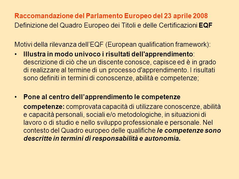 Raccomandazione del Parlamento Europeo del 23 aprile 2008
