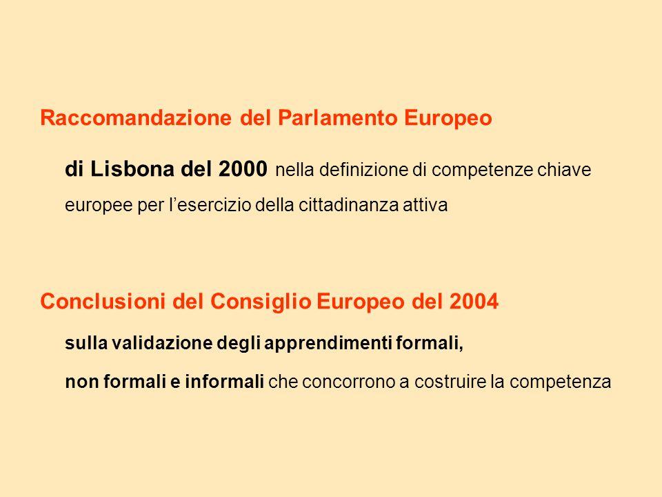Raccomandazione del Parlamento Europeo