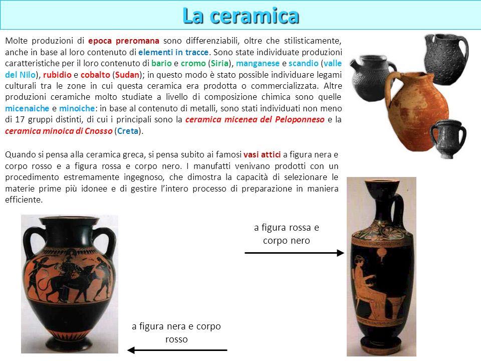La ceramica a figura rossa e corpo nero a figura nera e corpo rosso