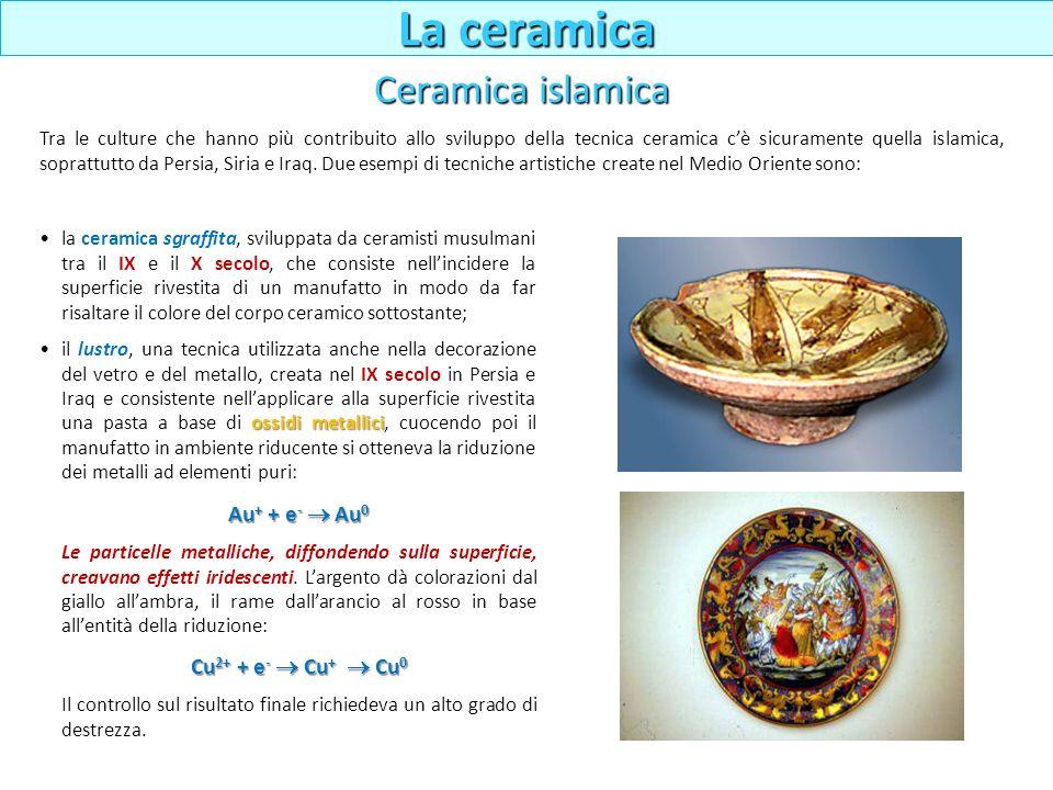 La ceramica Ceramica islamica Au+ + e-  Au0 Cu2+ + e-  Cu+  Cu0