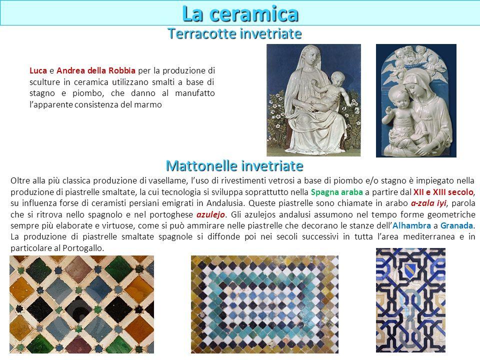 La ceramica Terracotte invetriate Mattonelle invetriate