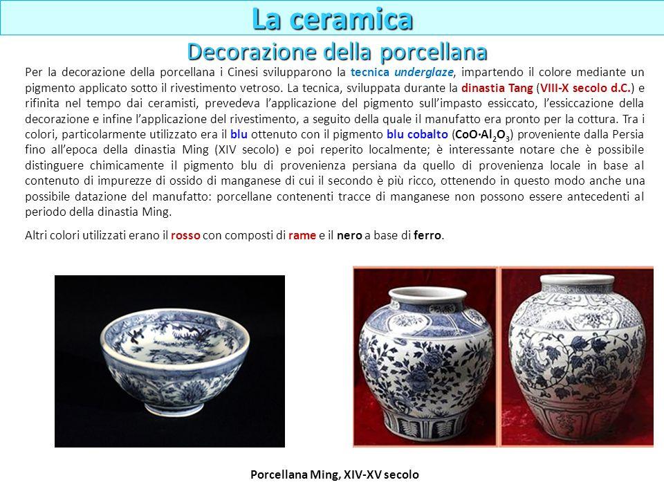 Decorazione della porcellana