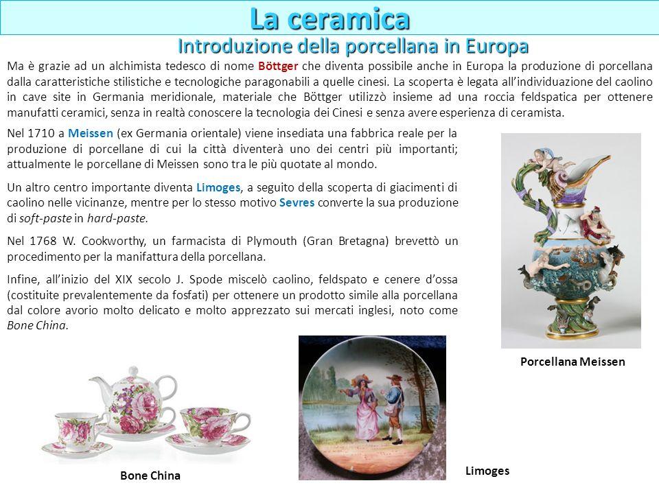 Introduzione della porcellana in Europa