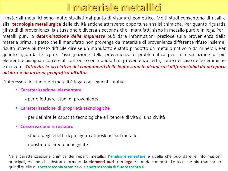 I materiale metallici