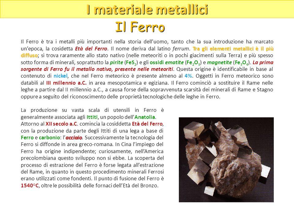 I materiale metallici Il Ferro