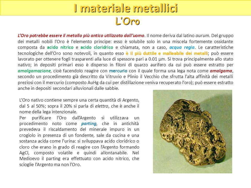 I materiale metallici L'Oro