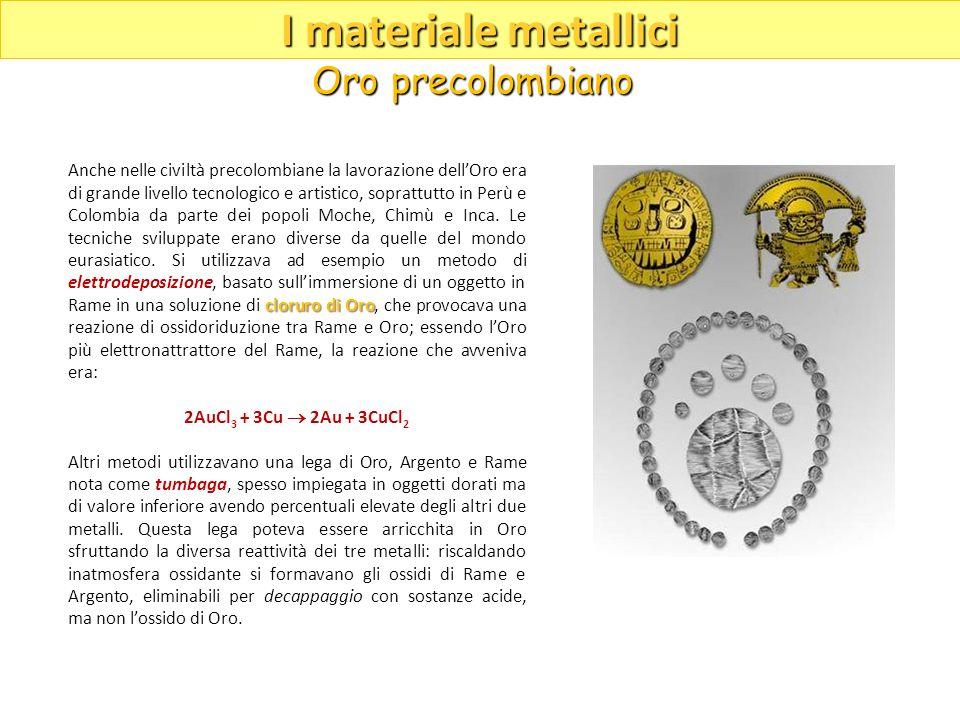 I materiale metallici Oro precolombiano