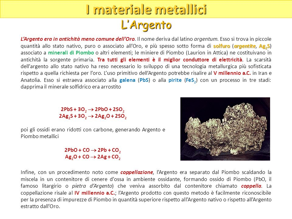I materiale metallici L'Argento