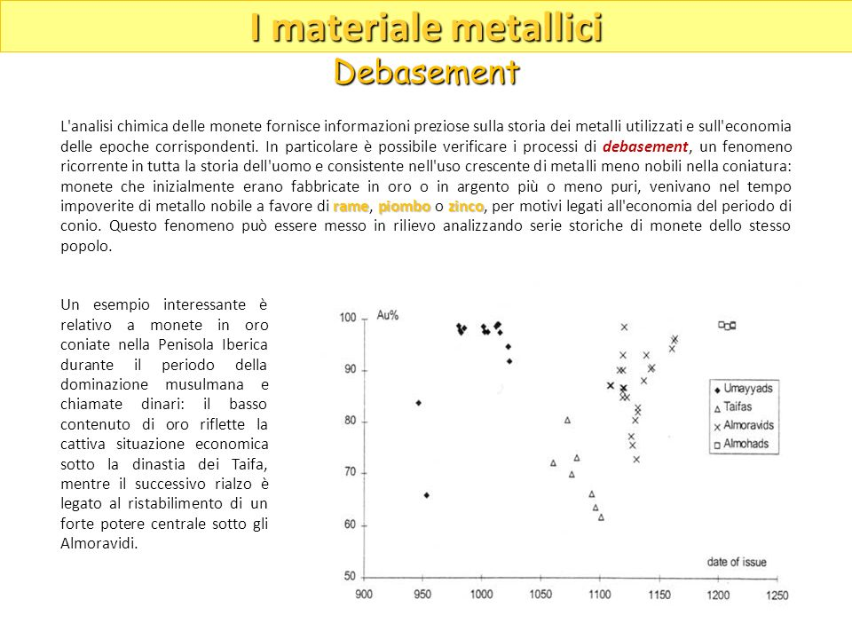 I materiale metallici Debasement