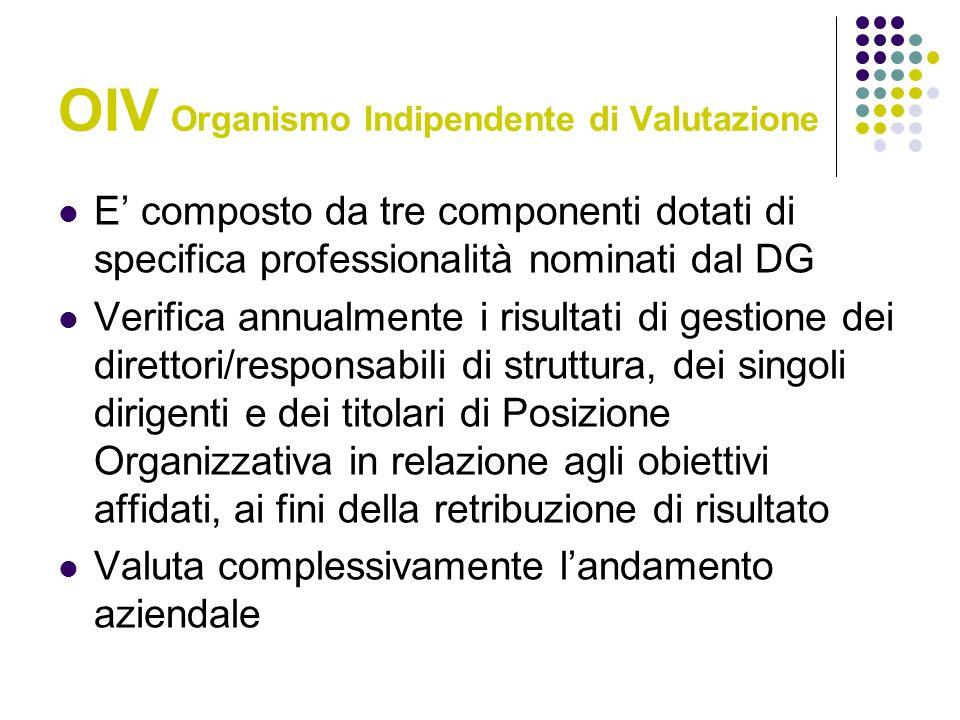 OIV Organismo Indipendente di Valutazione