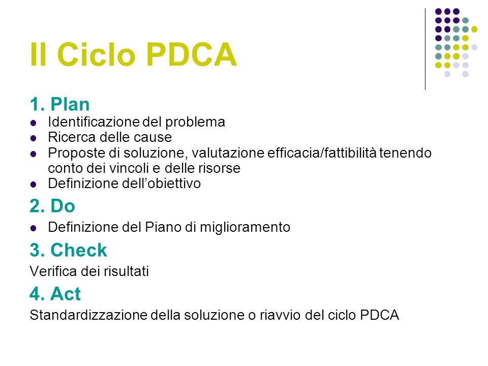 Il Ciclo PDCA 1. Plan 2. Do 3. Check 4. Act