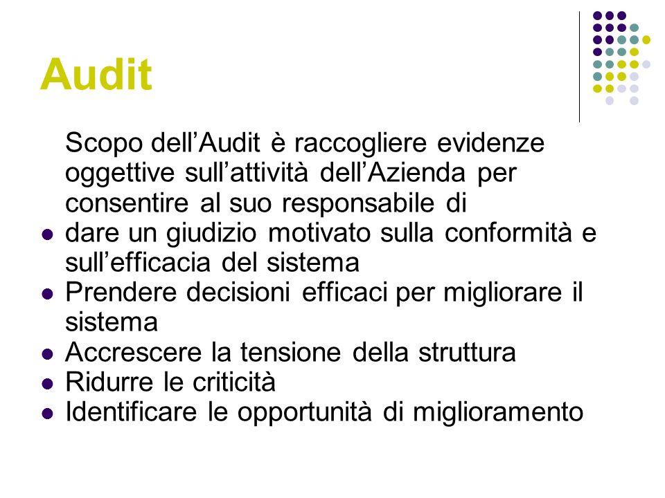 Audit Scopo dell'Audit è raccogliere evidenze oggettive sull'attività dell'Azienda per consentire al suo responsabile di.