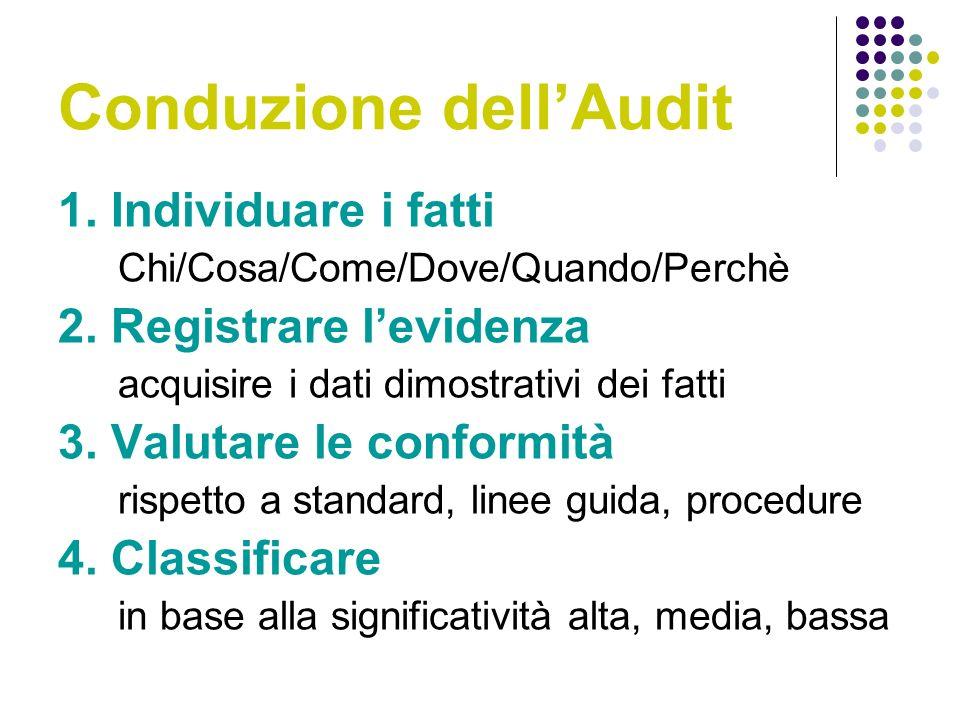 Conduzione dell'Audit