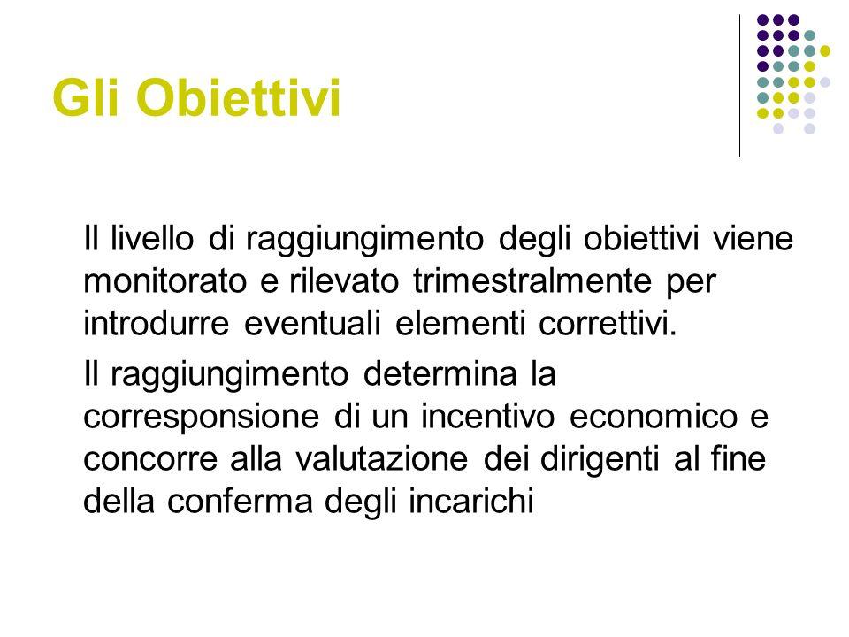 Gli Obiettivi Il livello di raggiungimento degli obiettivi viene monitorato e rilevato trimestralmente per introdurre eventuali elementi correttivi.