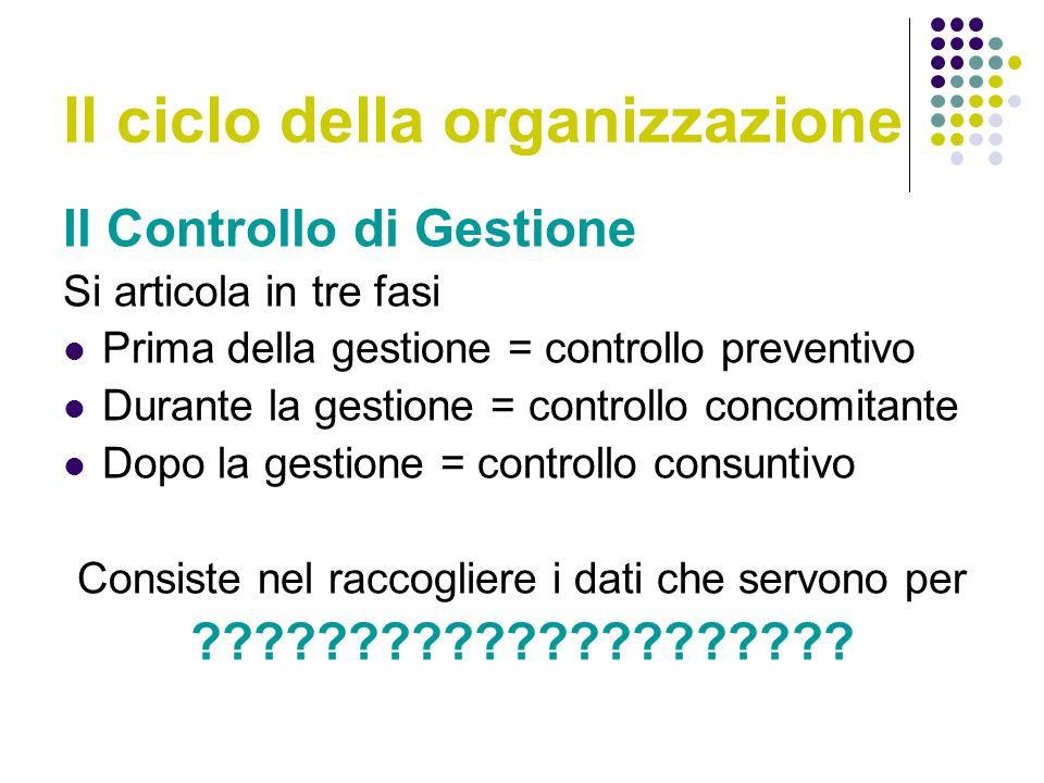 Il ciclo della organizzazione