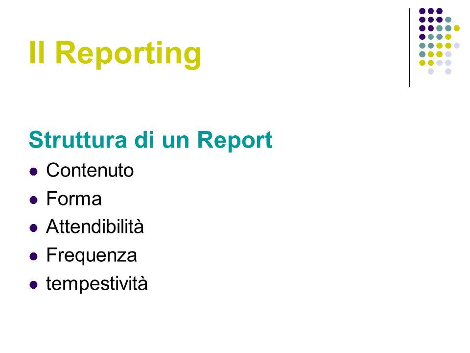 Il Reporting Struttura di un Report Contenuto Forma Attendibilità