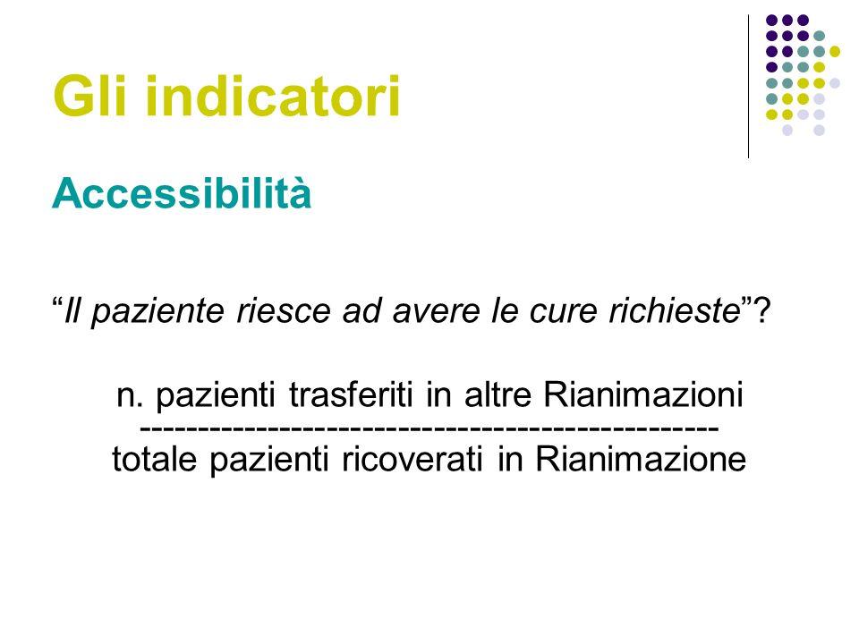 Gli indicatori Accessibilità