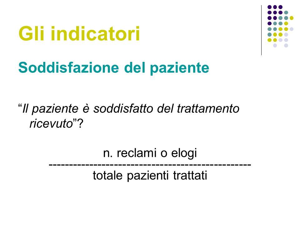 Gli indicatori Soddisfazione del paziente