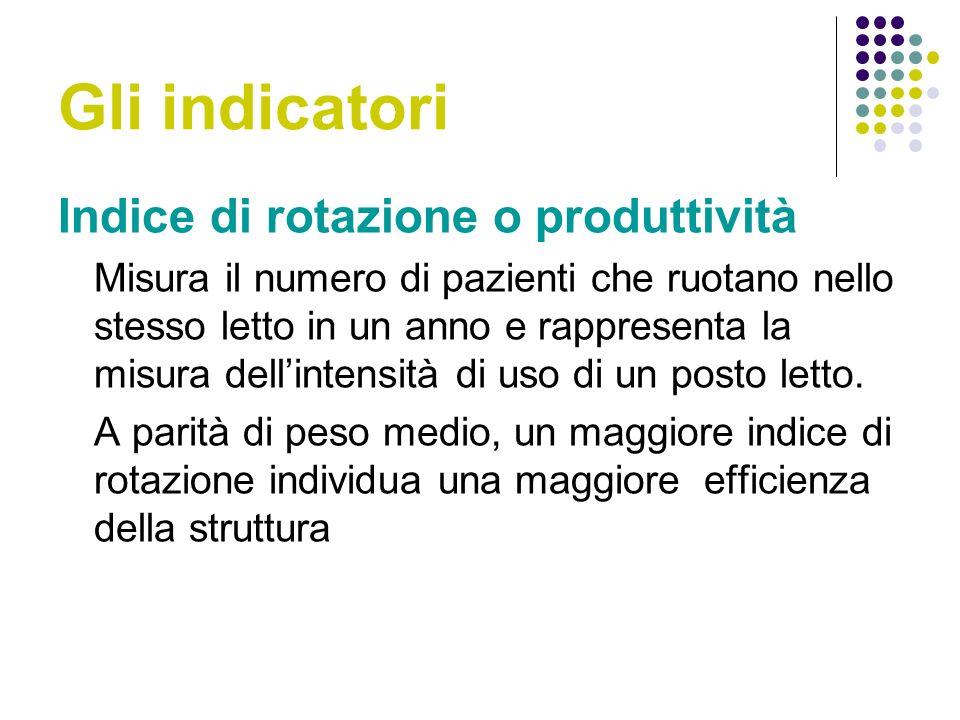 Gli indicatori Indice di rotazione o produttività