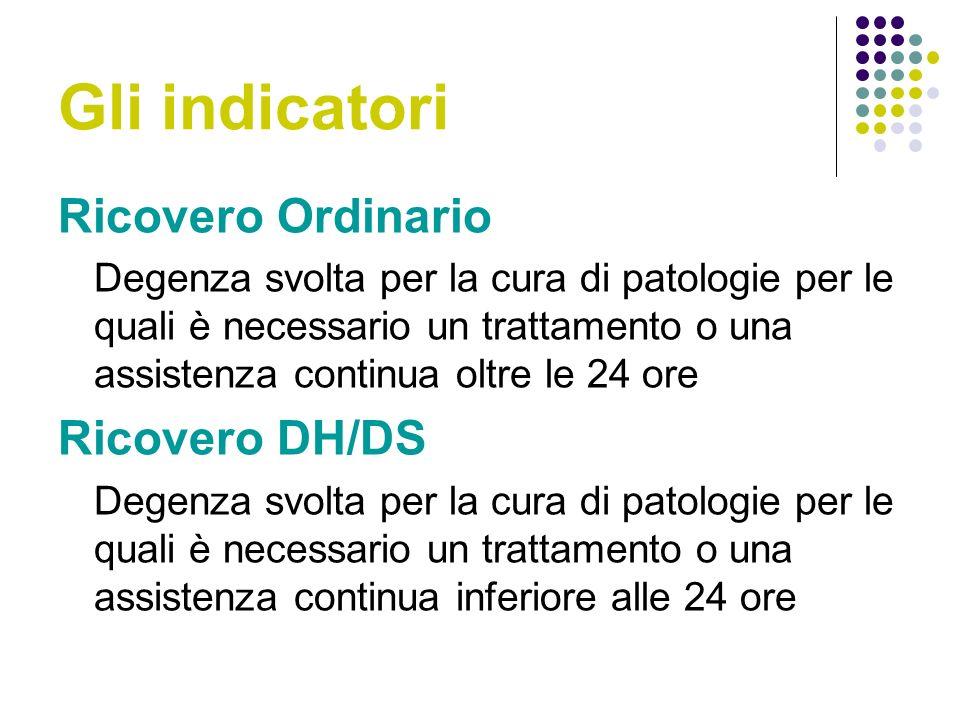 Gli indicatori Ricovero Ordinario Ricovero DH/DS