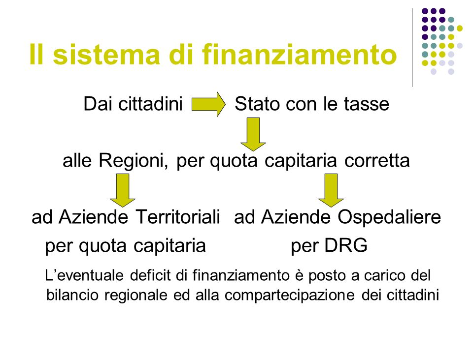Il sistema di finanziamento