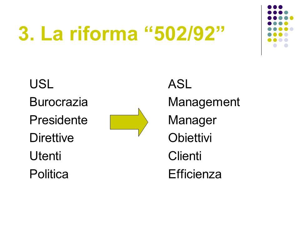 3. La riforma 502/92 USL ASL Burocrazia Management