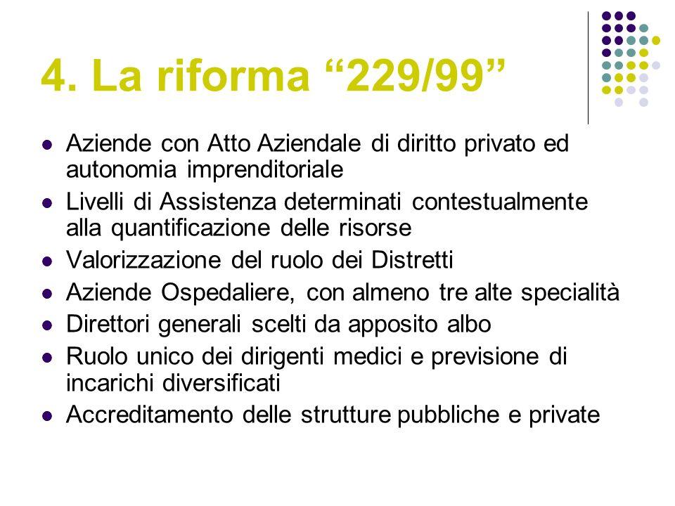 4. La riforma 229/99 Aziende con Atto Aziendale di diritto privato ed autonomia imprenditoriale.