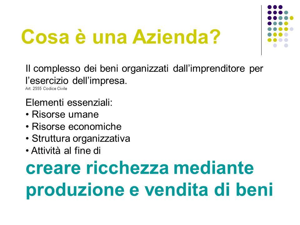 Cosa è una Azienda Il complesso dei beni organizzati dall'imprenditore per l'esercizio dell'impresa.