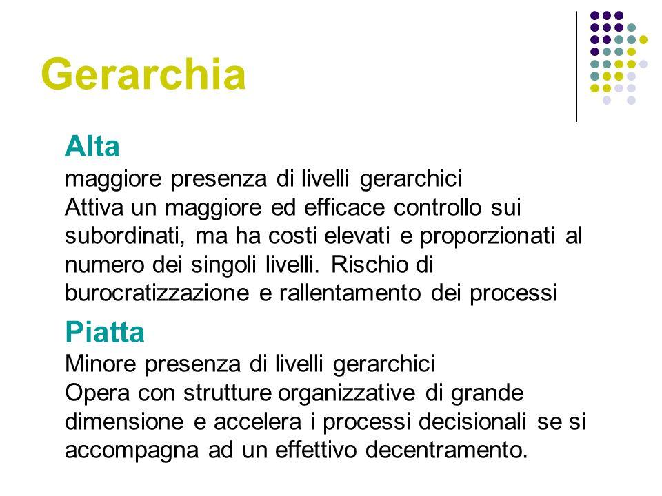 Gerarchia Alta maggiore presenza di livelli gerarchici