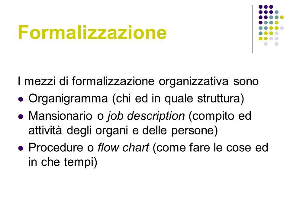 Formalizzazione I mezzi di formalizzazione organizzativa sono