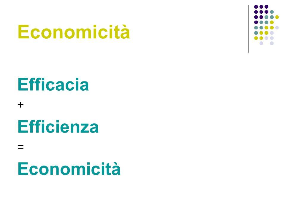 Economicità Efficacia + Efficienza = Economicità