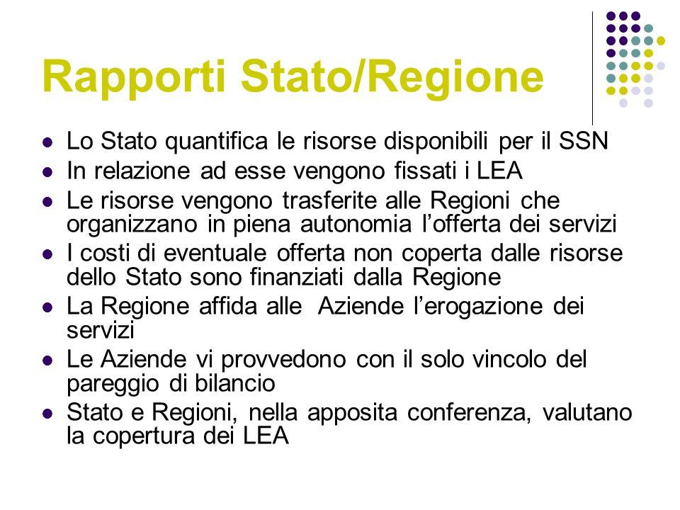 Rapporti Stato/Regione