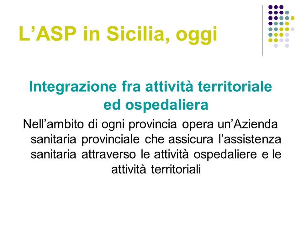 Integrazione fra attività territoriale ed ospedaliera