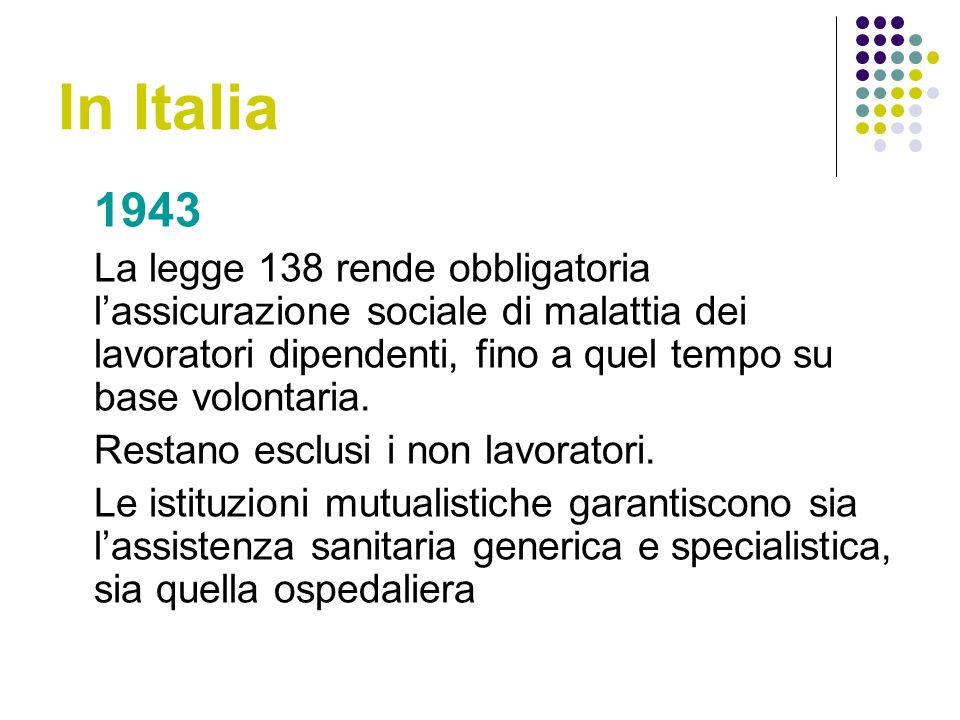 In Italia 1943. La legge 138 rende obbligatoria l'assicurazione sociale di malattia dei lavoratori dipendenti, fino a quel tempo su base volontaria.