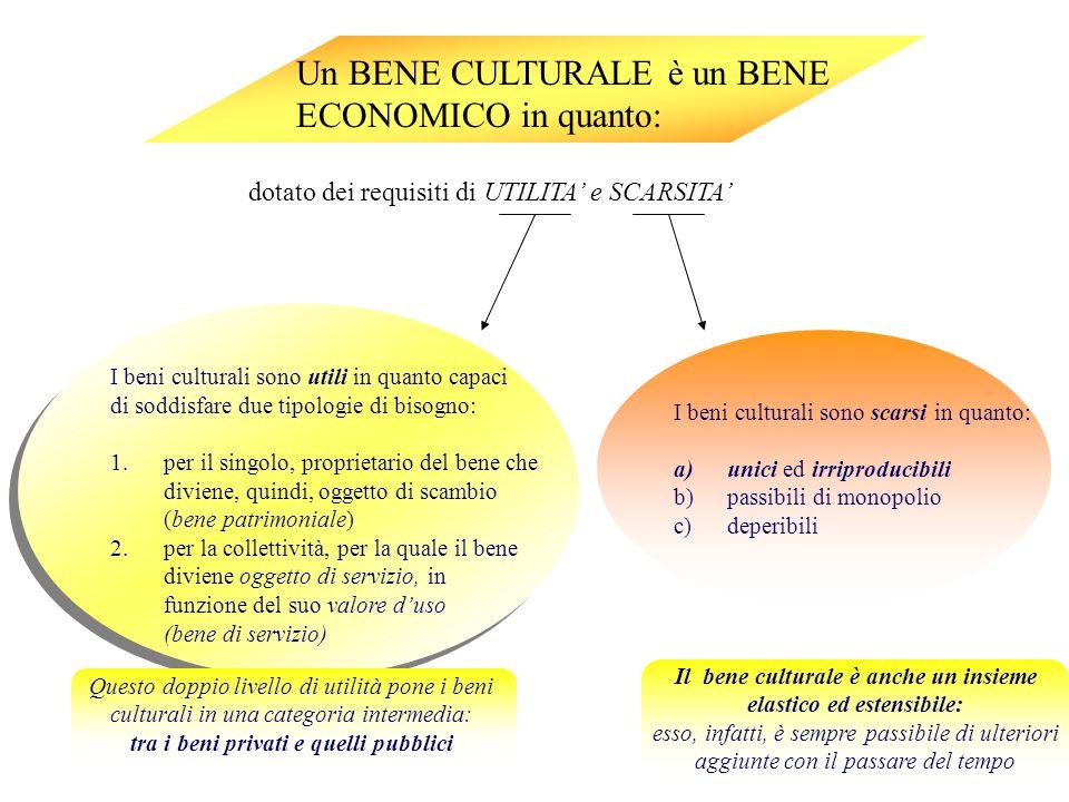 Un BENE CULTURALE è un BENE ECONOMICO in quanto: