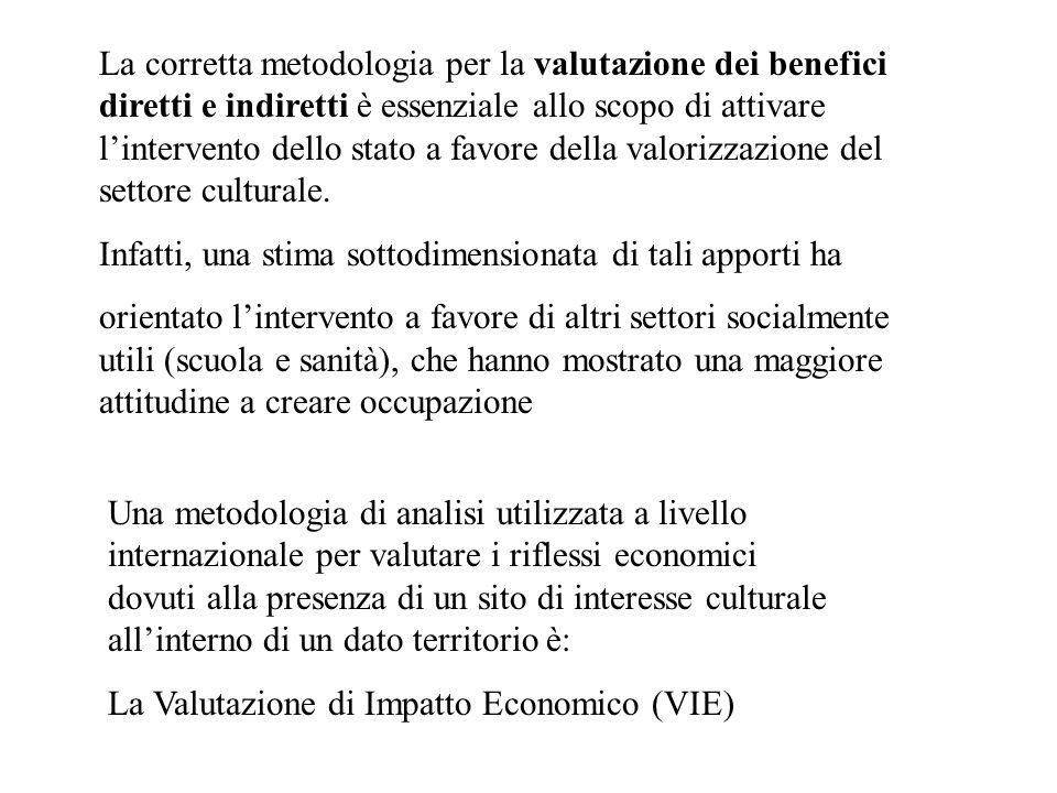 La corretta metodologia per la valutazione dei benefici diretti e indiretti è essenziale allo scopo di attivare l'intervento dello stato a favore della valorizzazione del settore culturale.