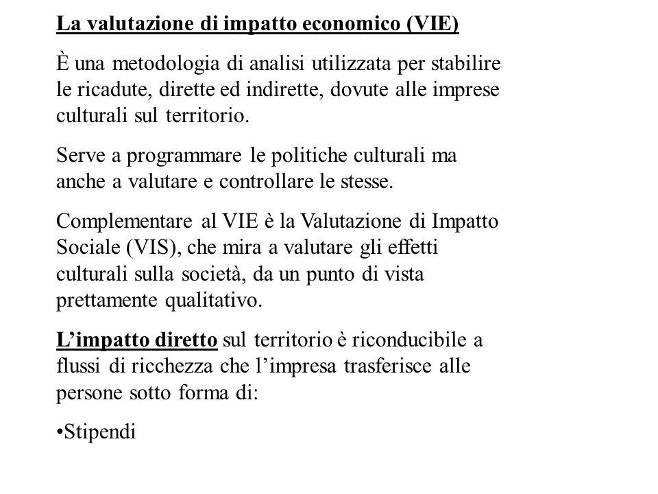 La valutazione di impatto economico (VIE)