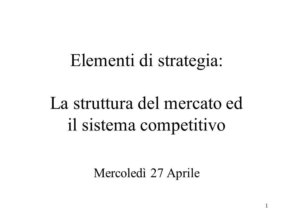 Elementi di strategia: La struttura del mercato ed il sistema competitivo