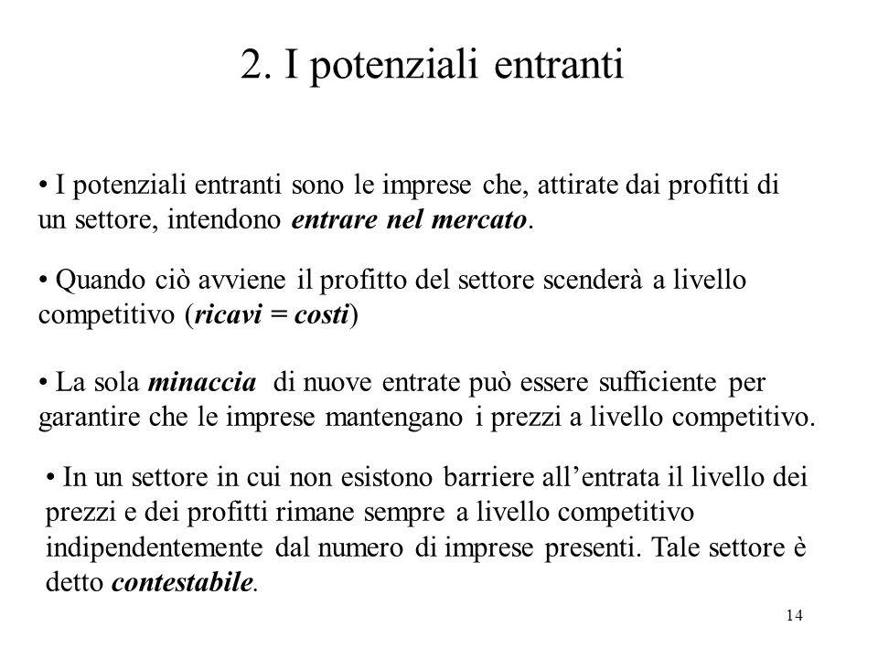 2. I potenziali entranti I potenziali entranti sono le imprese che, attirate dai profitti di un settore, intendono entrare nel mercato.