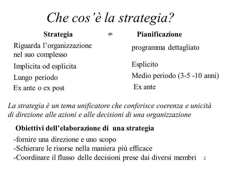 Che cos'è la strategia Strategia = Pianificazione