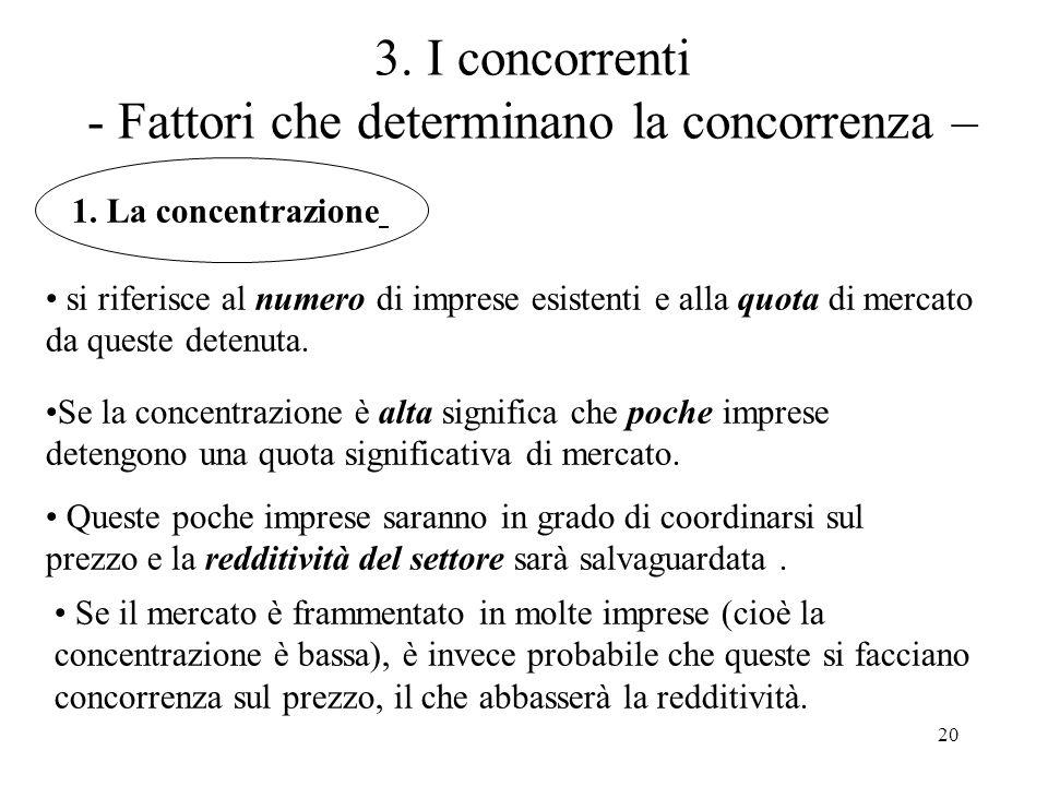 3. I concorrenti - Fattori che determinano la concorrenza –