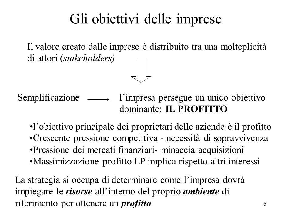 Gli obiettivi delle imprese