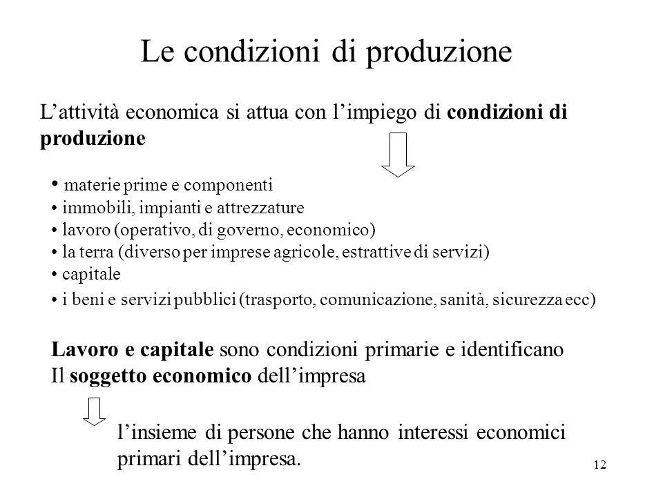 Le condizioni di produzione