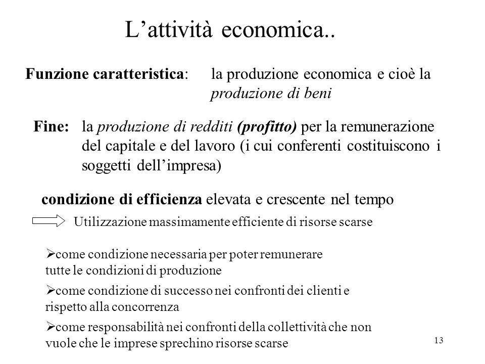 L'attività economica.. Funzione caratteristica: