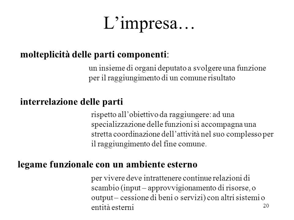 L'impresa… molteplicità delle parti componenti: