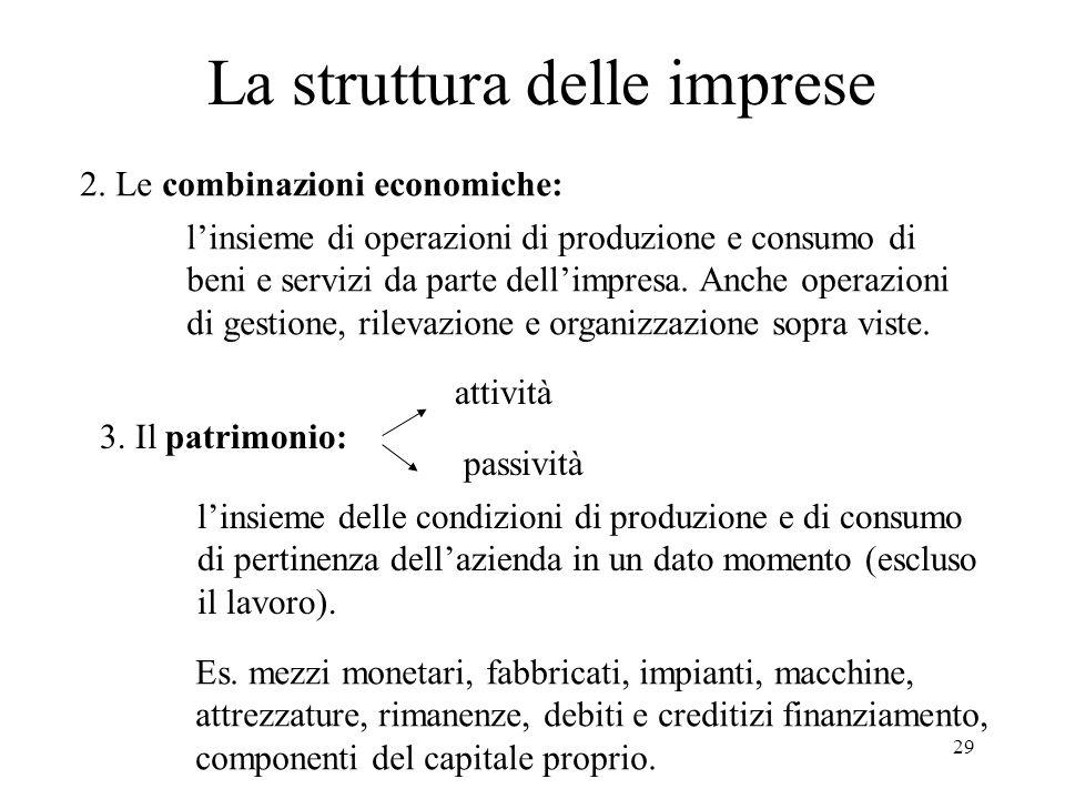La struttura delle imprese