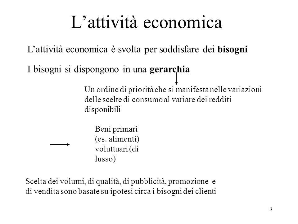 L'attività economica L'attività economica è svolta per soddisfare dei bisogni. I bisogni si dispongono in una gerarchia.