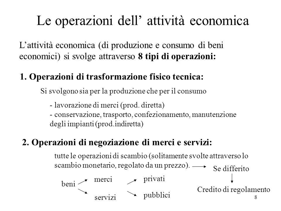 Le operazioni dell' attività economica