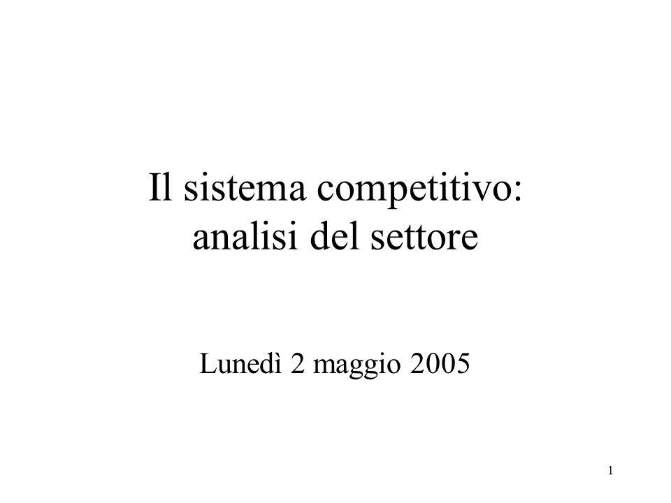 Il sistema competitivo: analisi del settore
